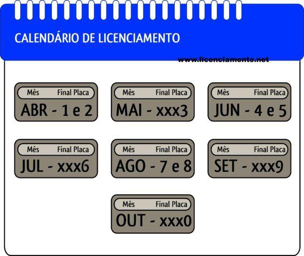 calendario-licenciamento-610x515