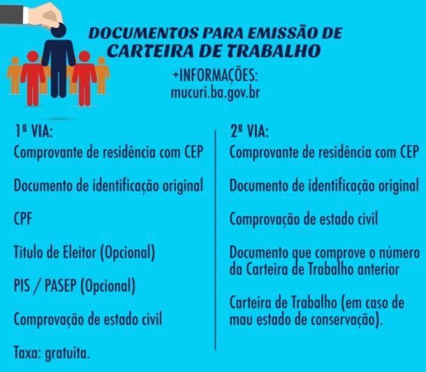 documentos-para-emissao-carteira-de-trabalho-610x533