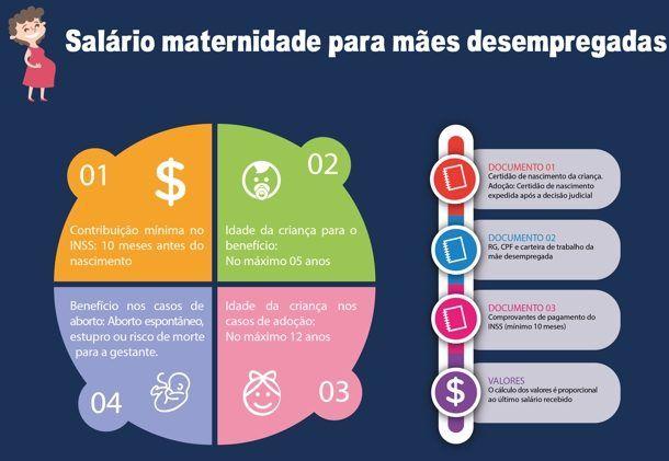 salario-maternidade-desempregadas-610x421