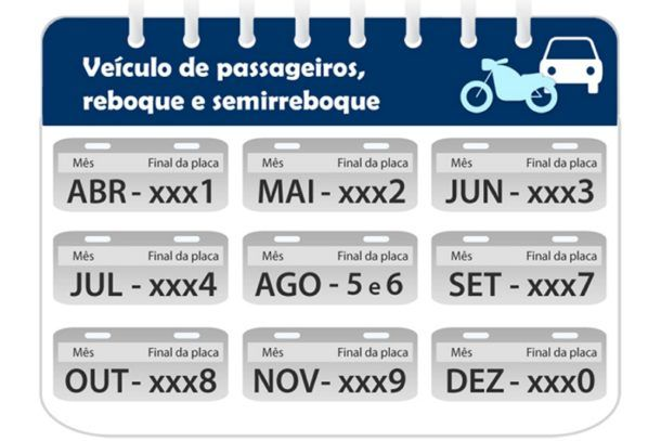 tabela-licenciamento-610x407
